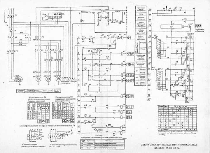 Электросхема токарного станка