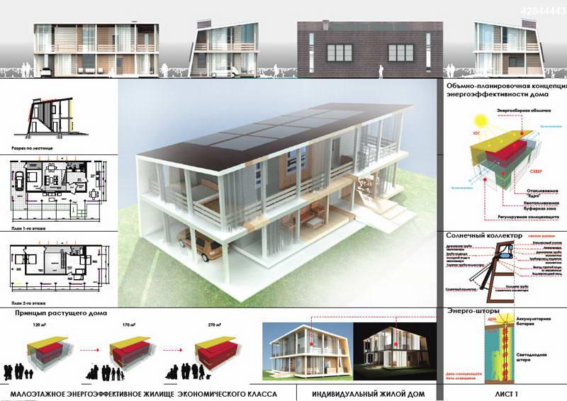 Конкурс проектирование зданий