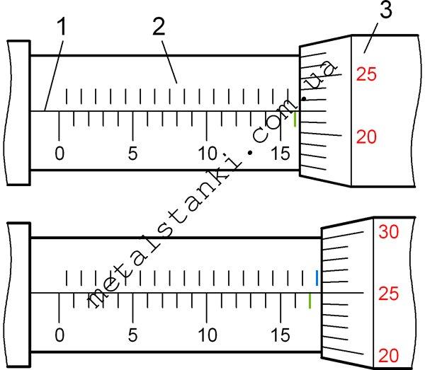 Измерение микрометром