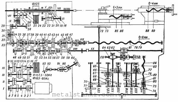 Кинематическая схема токарного