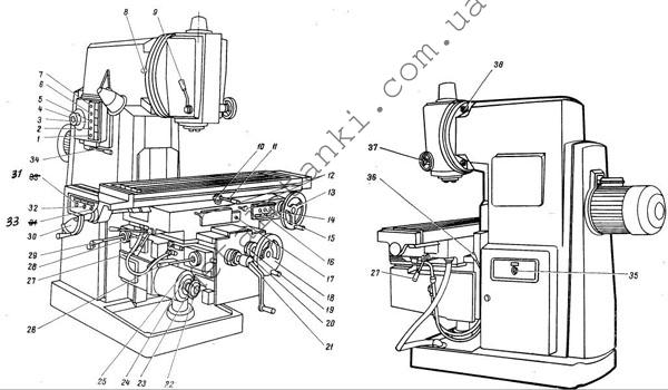 станка модели 6Р12,6Р13