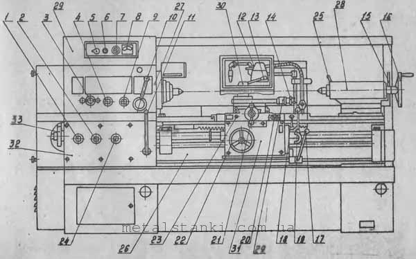 Схема токарного станка 16к20 фото 373