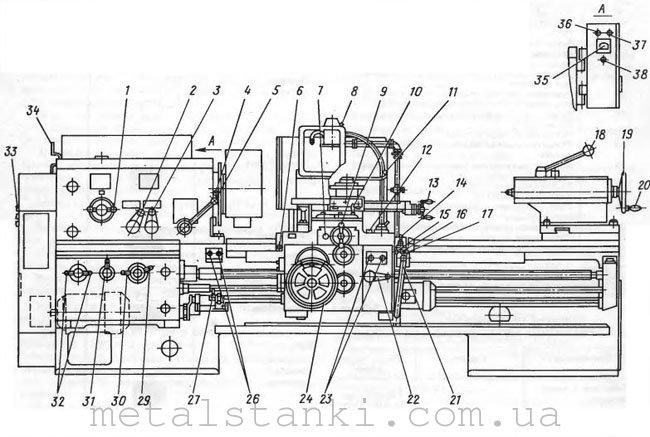 токарного станка 1М63 (Дип