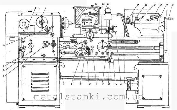 Токарный станок 1м61 технические характеристики
