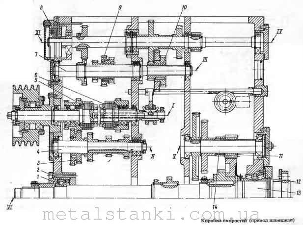 токарного станка 1М63