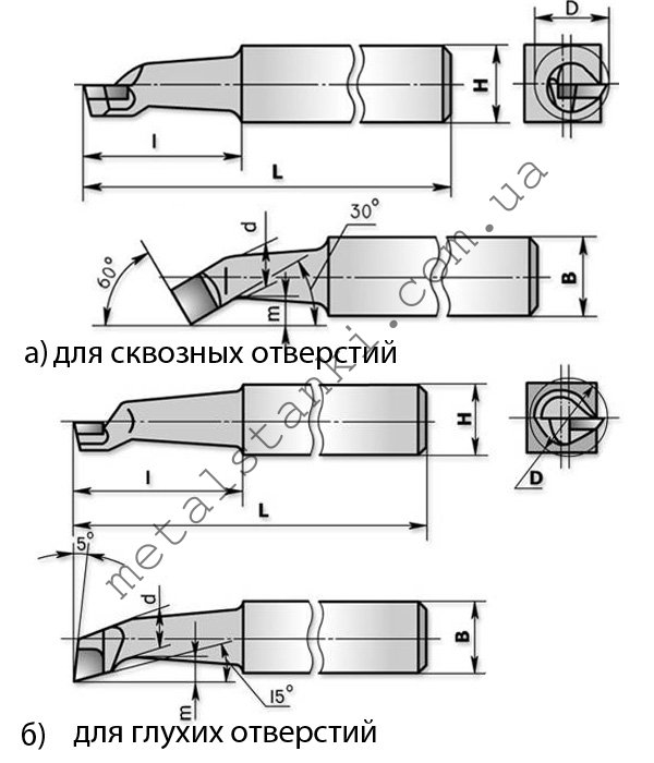 Размеры расточных резцов для глухих и сквозных отверстий