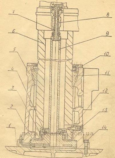 станка модели 2М55