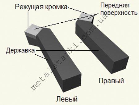 Подрезать торец резец проходной упорный вк8
